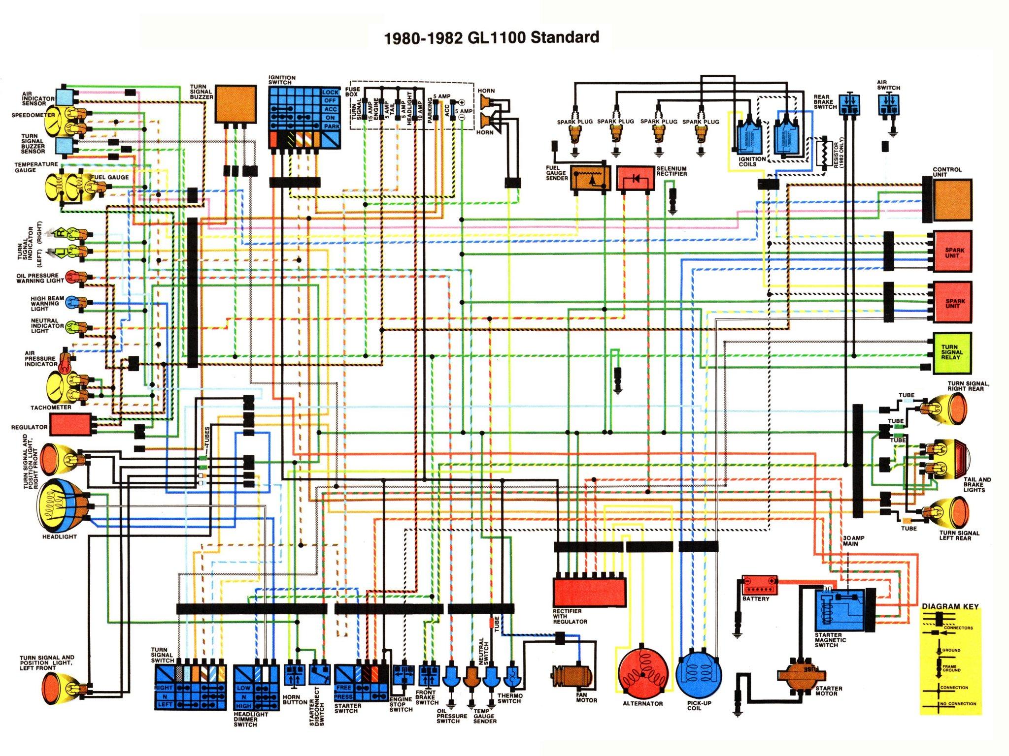 Tolle 82 Sportster Schaltplan Bilder - Elektrische Schaltplan-Ideen ...