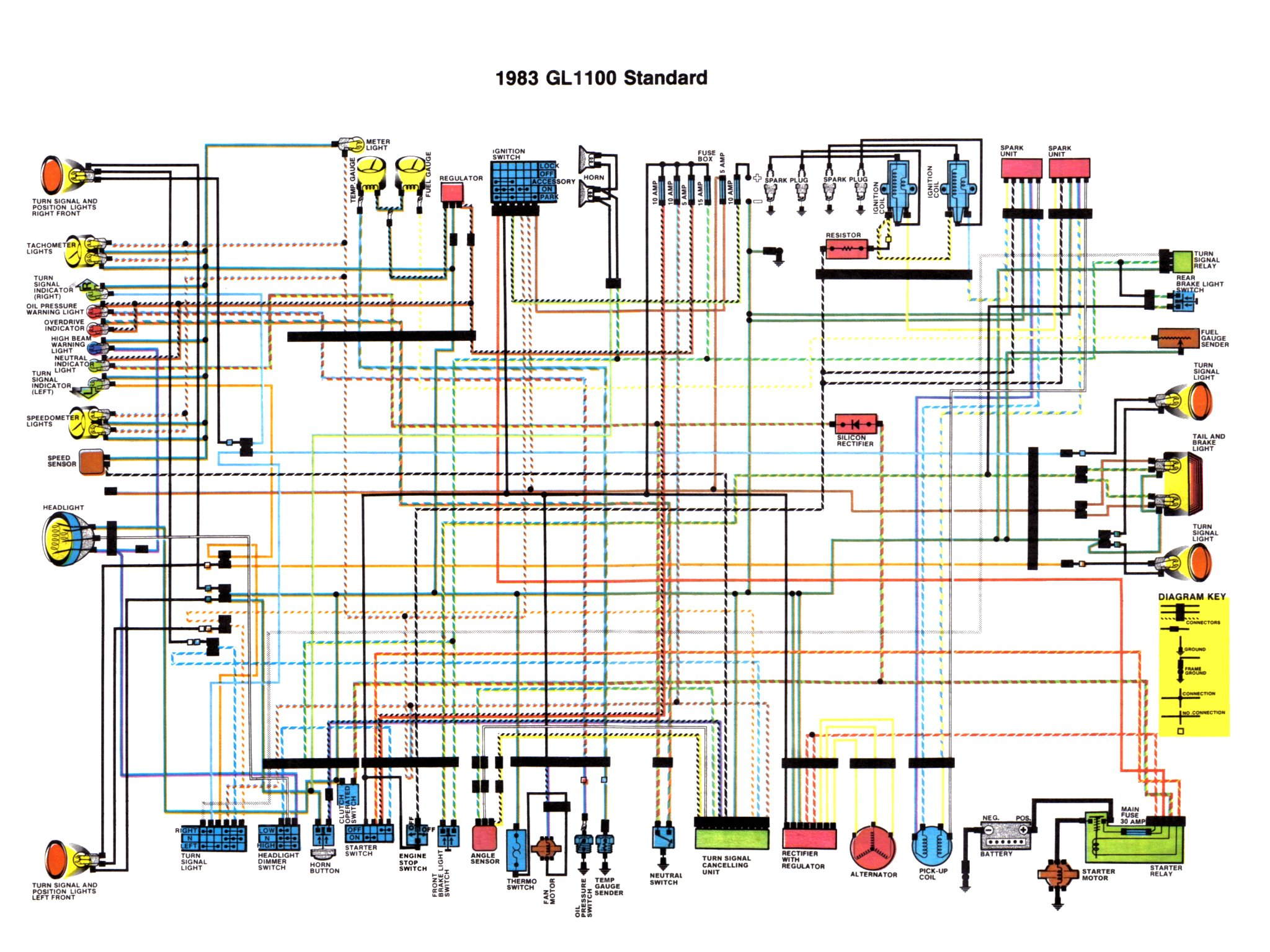 B53 1985 Atc 250es Wiring Diagram | Wiring LibraryWiring Library