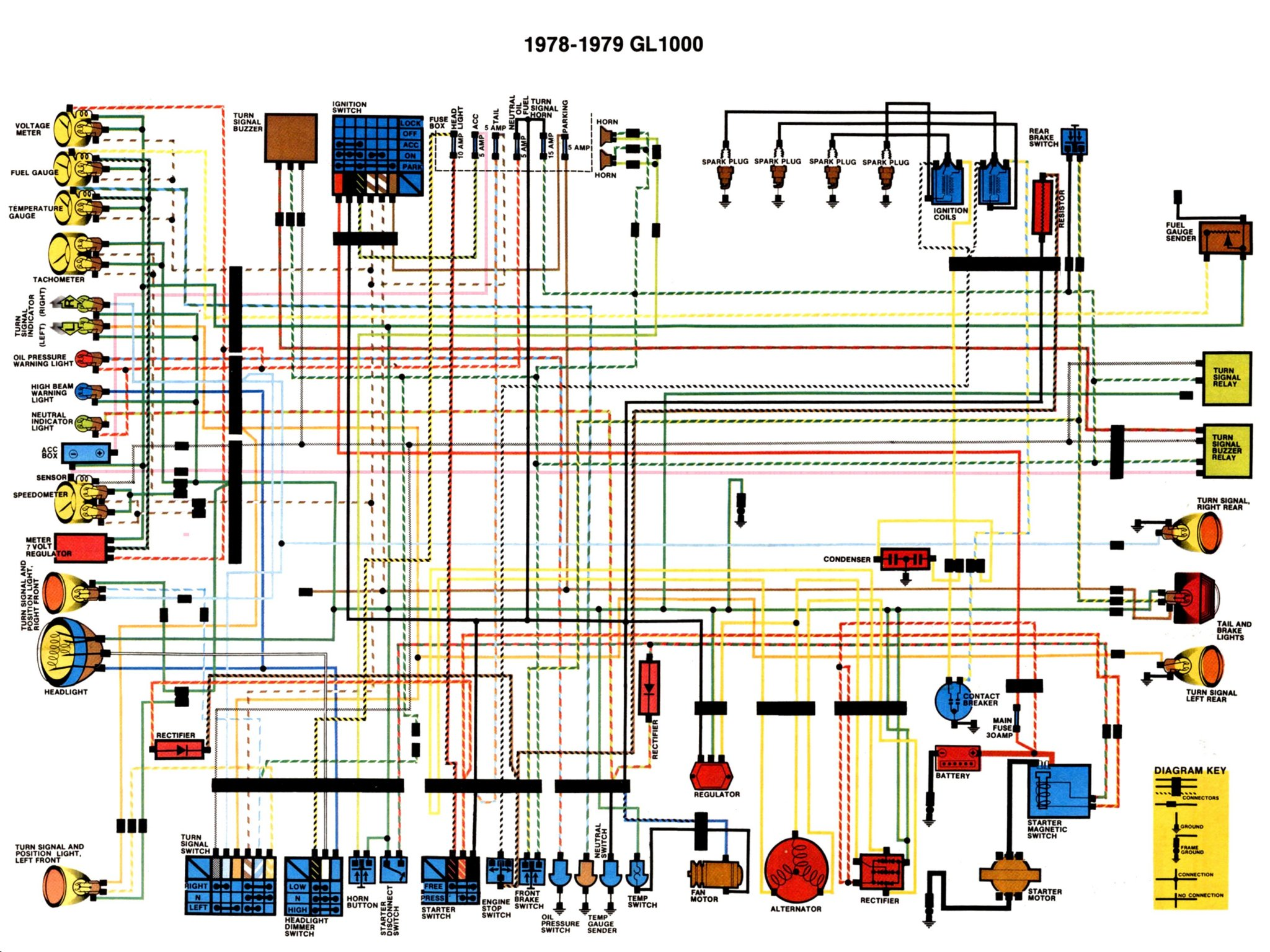 1978_79_GL1000_Colour_Schematic?m=1389574447 1978 79 gl1000 colour schematic b  at edmiracle.co